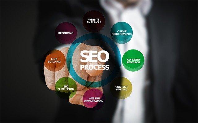strategie seo redacteur web